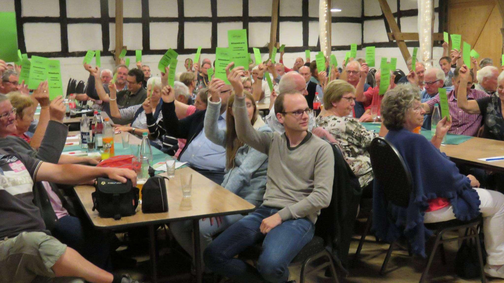 Abstimmungen erfolgten überwiegend einstimmig.